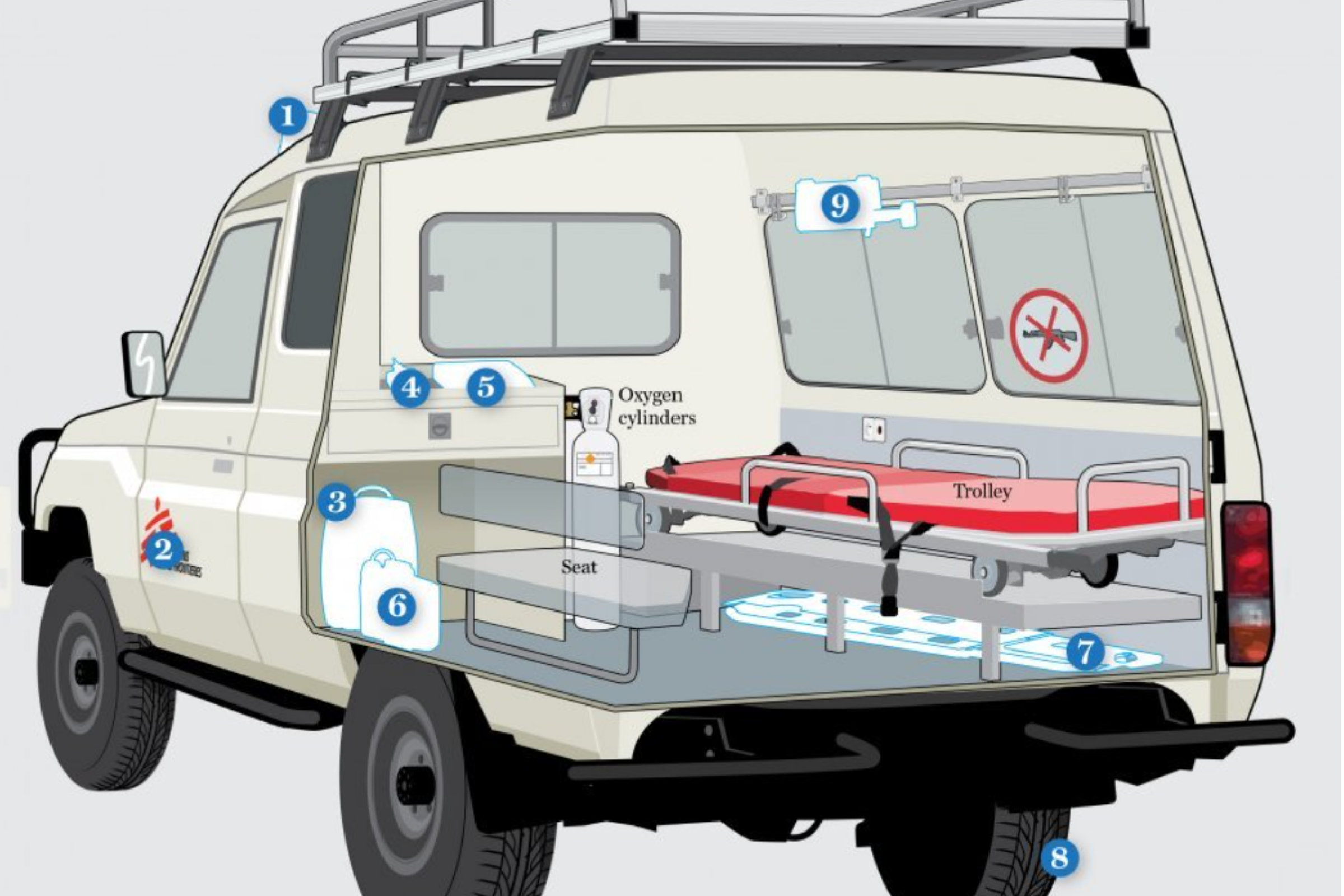 Illustration of an MSF Land Cruiser